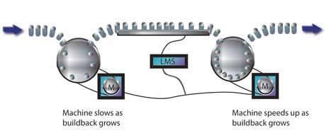 machine_sync_diagram